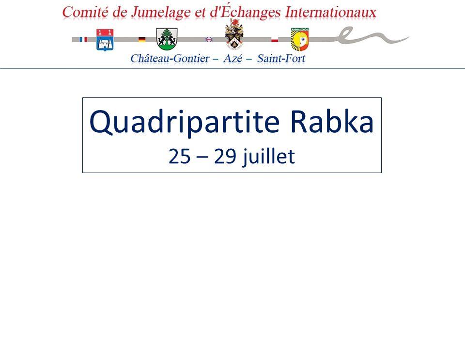Quadripartite Rabka 36 participants 12 « officiels » 5 jeunes du groupe FFE 5 jeunes footballeurs et 2 encadrants 12 autres personnes.