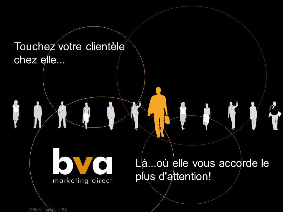 © BVA Logistique SA