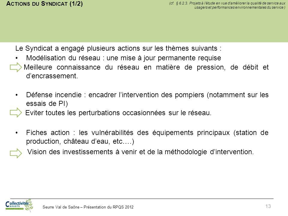 Seurre Val de Saône – Présentation du RPQS 2012 A CTIONS DU S YNDICAT (1/2) 13 Le Syndicat a engagé plusieurs actions sur les thèmes suivants : Modéli