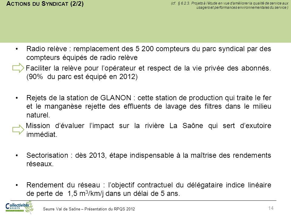 Seurre Val de Saône – Présentation du RPQS 2012 A CTIONS DU S YNDICAT (2/2) 14 Radio relève : remplacement des 5 200 compteurs du parc syndical par de