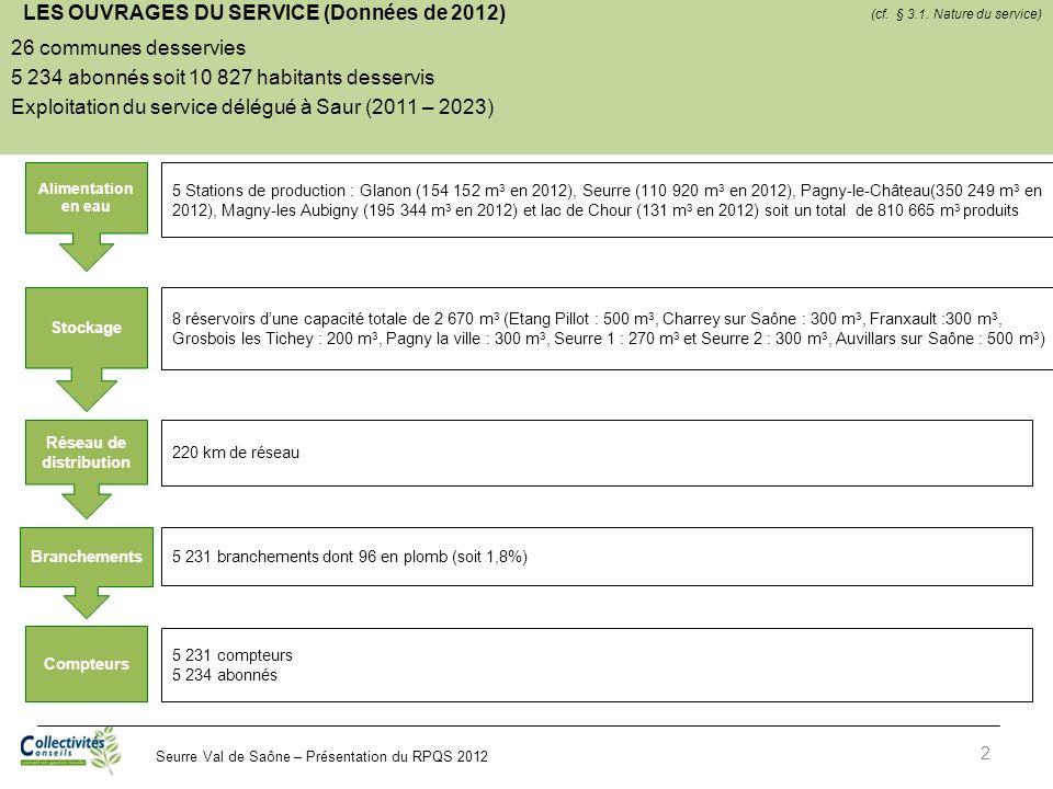 Seurre Val de Saône – Présentation du RPQS 2012 LES OUVRAGES DU SERVICE (Données de 2012) 26 communes desservies 5 234 abonnés soit 10 827 habitants d