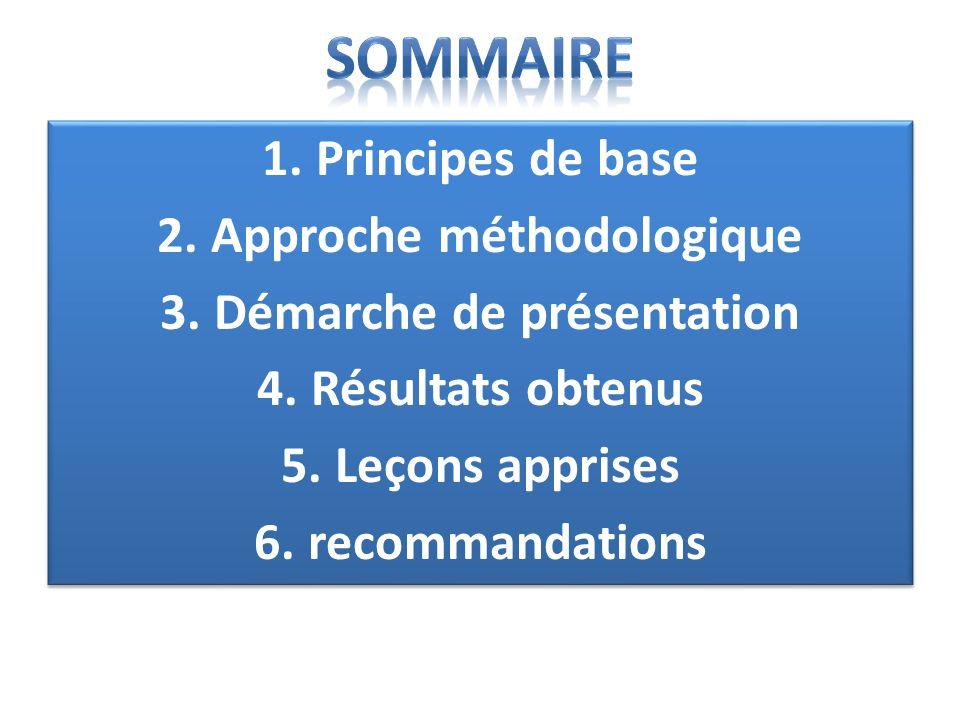 1.Principes de base 2.Approche méthodologique 3.Démarche de présentation 4.Résultats obtenus 5.Leçons apprises 6.recommandations 1.Principes de base 2