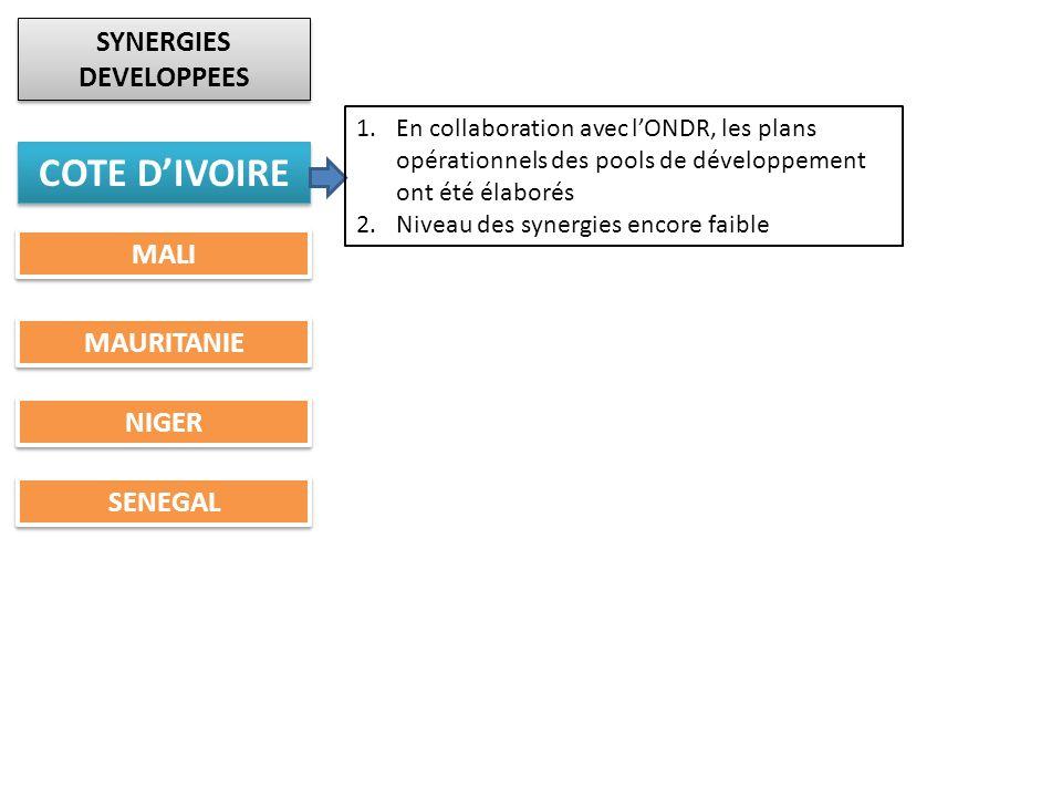 SYNERGIES DEVELOPPEES COTE DIVOIRE MALI MAURITANIE NIGER SENEGAL 1.En collaboration avec lONDR, les plans opérationnels des pools de développement ont