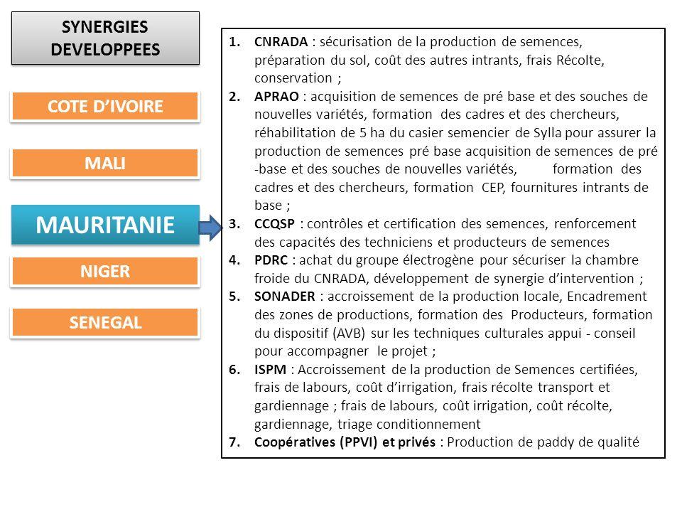 SYNERGIES DEVELOPPEES COTE DIVOIRE MALI MAURITANIE NIGER SENEGAL 1.CNRADA : sécurisation de la production de semences, préparation du sol, coût des au