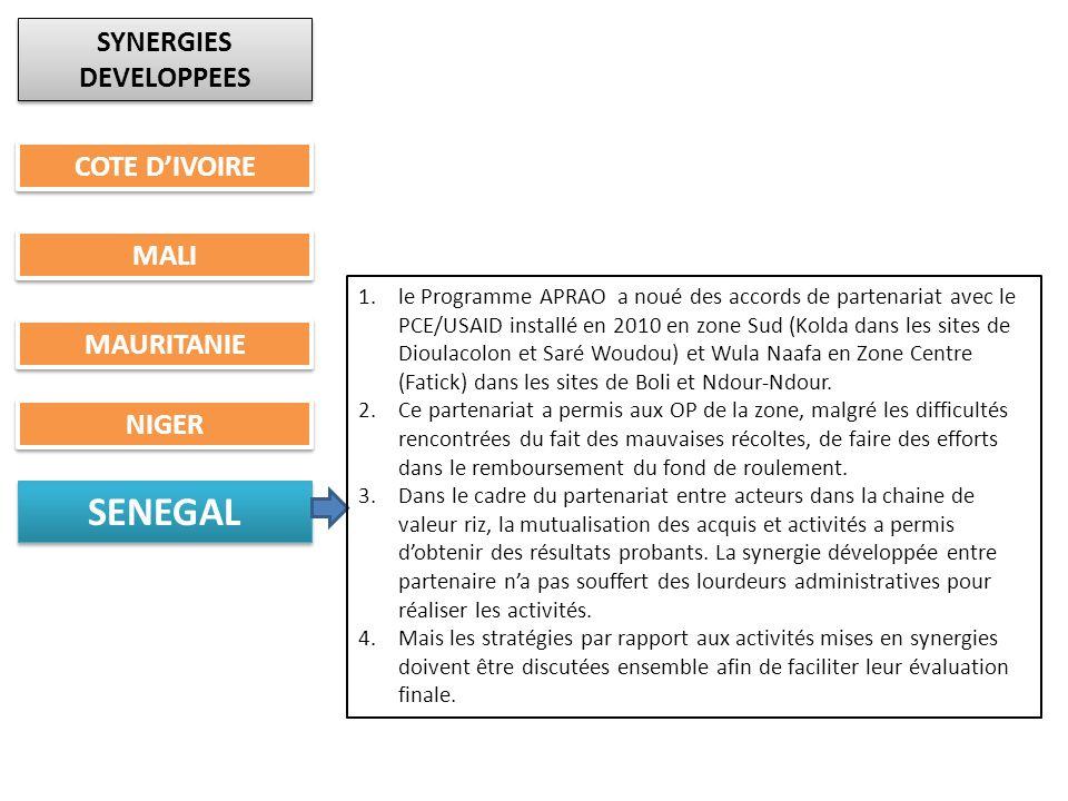 SYNERGIES DEVELOPPEES COTE DIVOIRE MALI MAURITANIE NIGER SENEGAL 1.le Programme APRAO a noué des accords de partenariat avec le PCE/USAID installé en