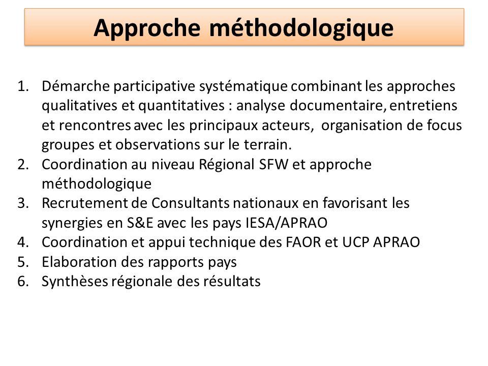 Approche méthodologique 1.Démarche participative systématique combinant les approches qualitatives et quantitatives : analyse documentaire, entretiens