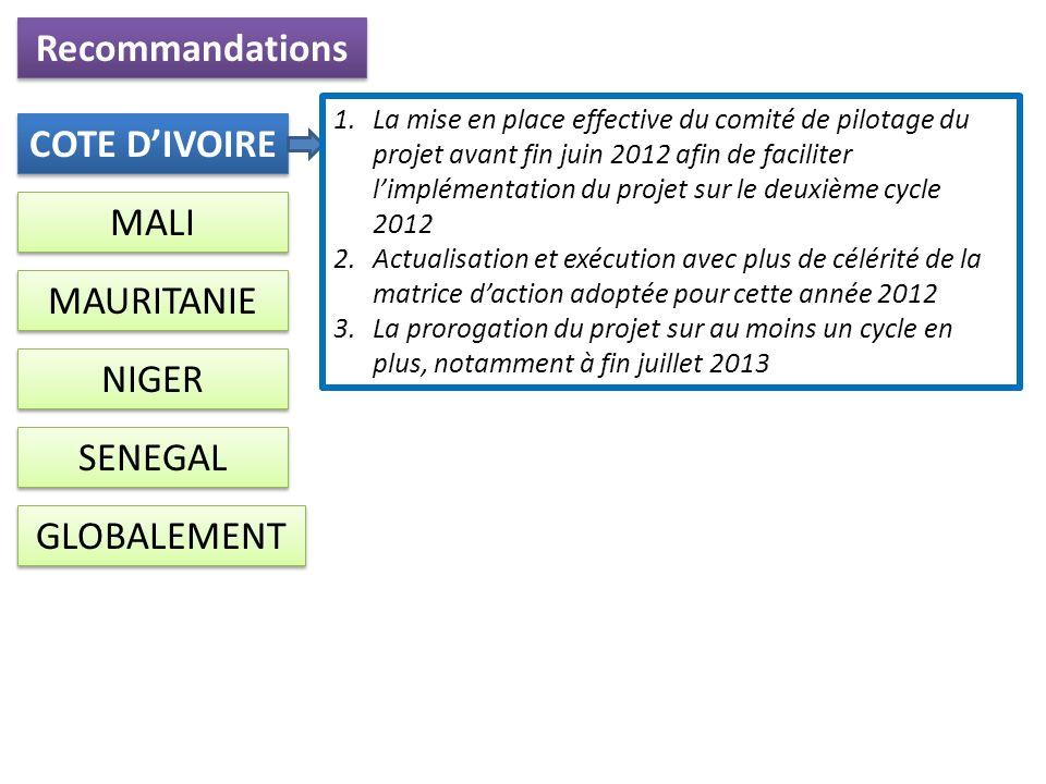 MALI MAURITANIE COTE DIVOIRE NIGER SENEGAL 1.La mise en place effective du comité de pilotage du projet avant fin juin 2012 afin de faciliter limpléme