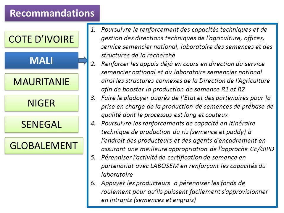 Recommandations MALI MAURITANIE COTE DIVOIRE NIGER SENEGAL 1.Poursuivre le renforcement des capacités techniques et de gestion des directions techniqu
