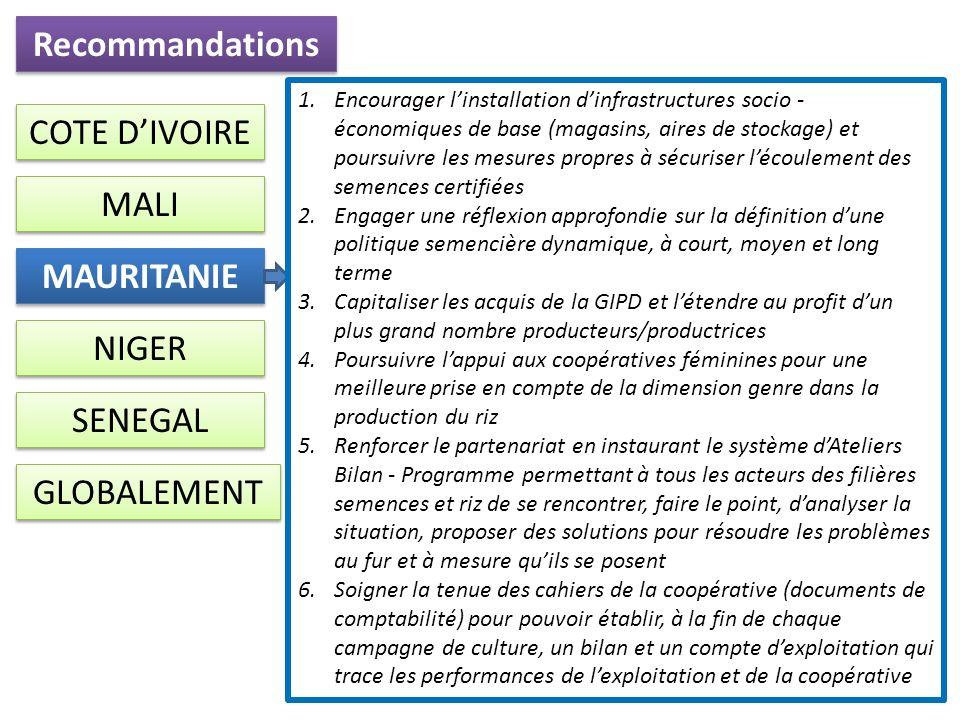 Recommandations MALI MAURITANIE COTE DIVOIRE NIGER SENEGAL 1.Encourager linstallation dinfrastructures socio - économiques de base (magasins, aires de