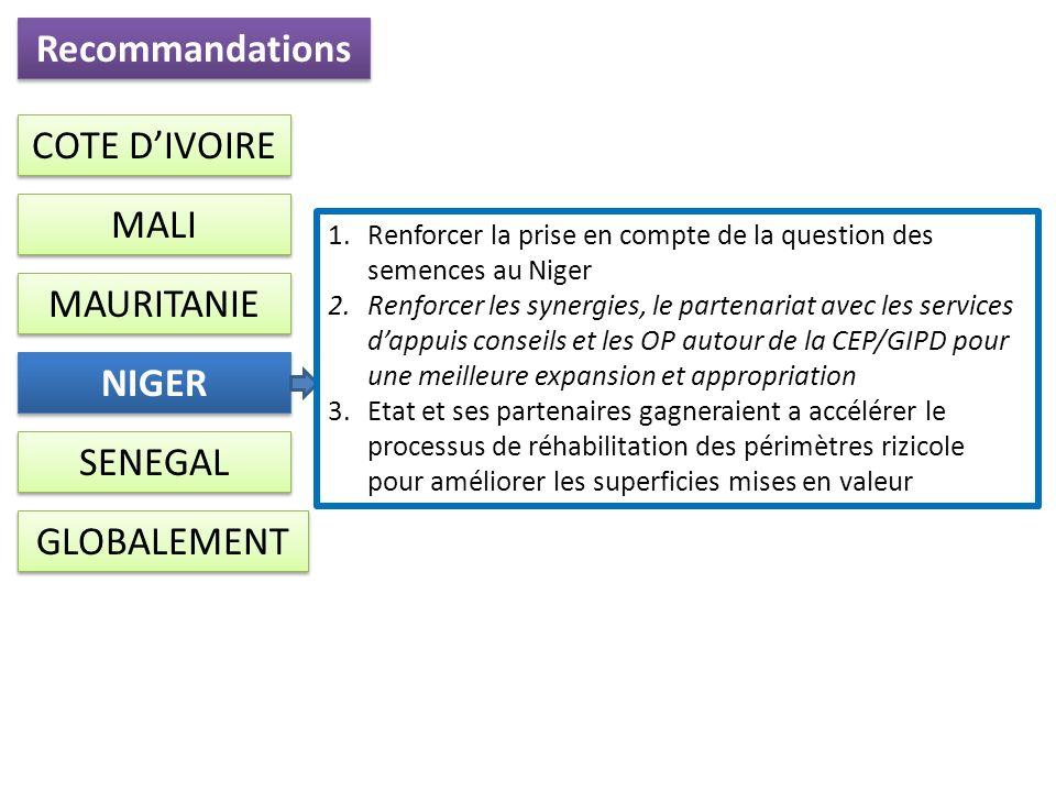 Recommandations MALI MAURITANIE COTE DIVOIRE NIGER SENEGAL 1.Renforcer la prise en compte de la question des semences au Niger 2.Renforcer les synergi
