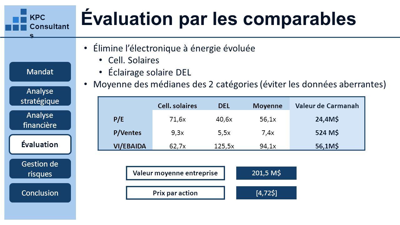 KPC Consultant s Évaluation par les comparables Mandat Analyse stratégique Analyse financière Évaluation Gestion de risques Conclusion Cell.