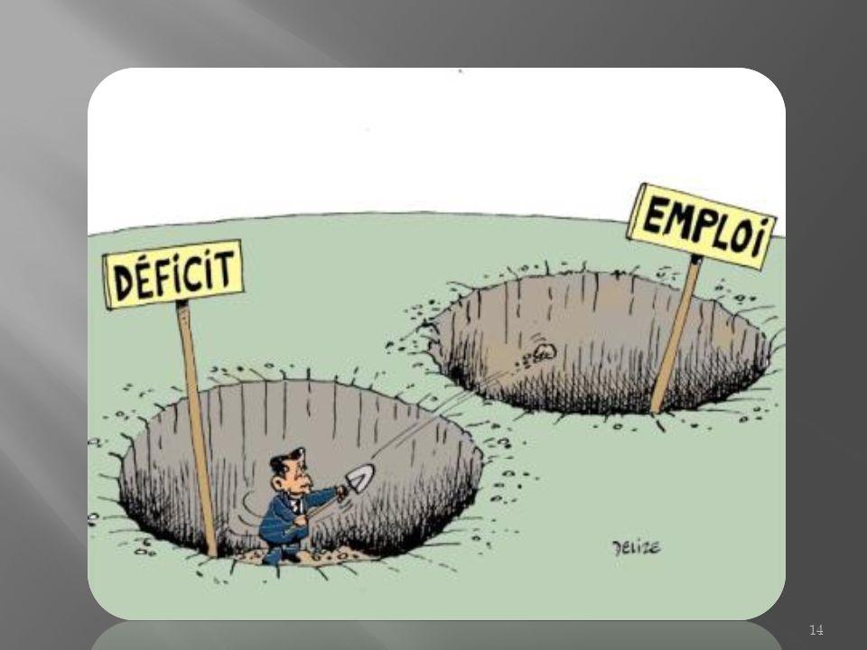 a. Le contenu Plans de relance stimulant la demande Plans de relance favorisant loffre 13
