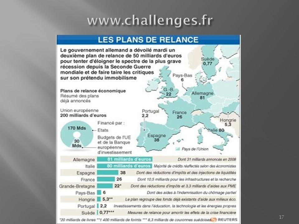 b.Lampleur des plans c.Instruments utilisés Mesures sur les dépenses Mesures sur les recettes d.Les sources de financement 16