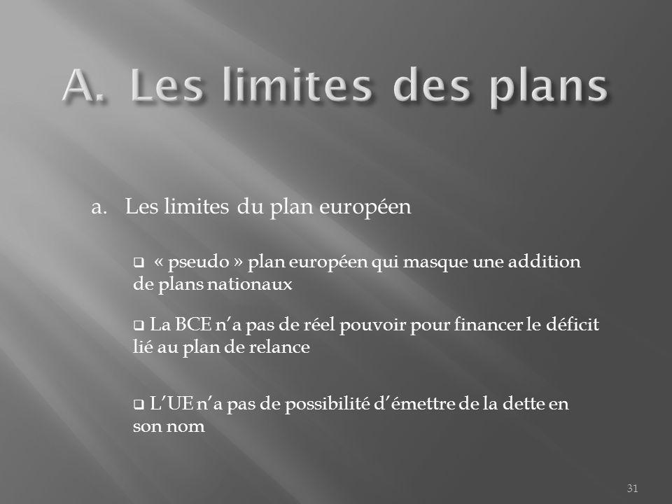 A.Les limites des plans B.La nécessité de coordination 30