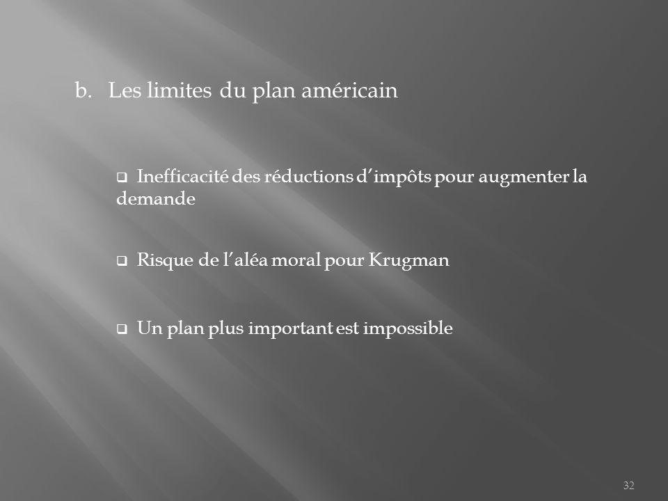 a.Les limites du plan européen « pseudo » plan européen qui masque une addition de plans nationaux La BCE na pas de réel pouvoir pour financer le défi