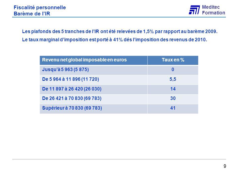 Meditec Formation Fiscalité personnelle Autres réductions et crédits dimpôt 20 Aménagements du crédit dimpôt pour économies dénergie : -Dépenses engagées à compter du 29/09/2010 -Equipements de production délectricité solaire : -CI = 50% pour les dépenses payées du 1/01 au 28/09/2010 inclus -CI = 25% pour les dépenses payées à compter du 29/09/2010 -A titre transitoire, le taux de 50% peut être maintenu pour les dépenses pour lesquelles le contribuable peut justifier, jusquau 28/09/2010, soit de lacceptation dun devis et du versement dacomptes, soit de la signature dun contrat, soit dun moyen de financement accordé par un établissement de crédit.