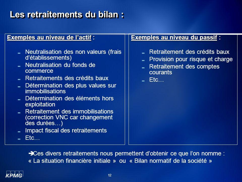 Les retraitements du bilan : Exemples au niveau de lactif : Neutralisation des non valeurs (frais détablissements) Neutralisation du fonds de commerce