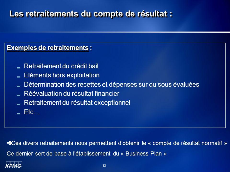 Les retraitements du compte de résultat : Exemples de retraitements : Retraitement du crédit bail Eléments hors exploitation Détermination des recette