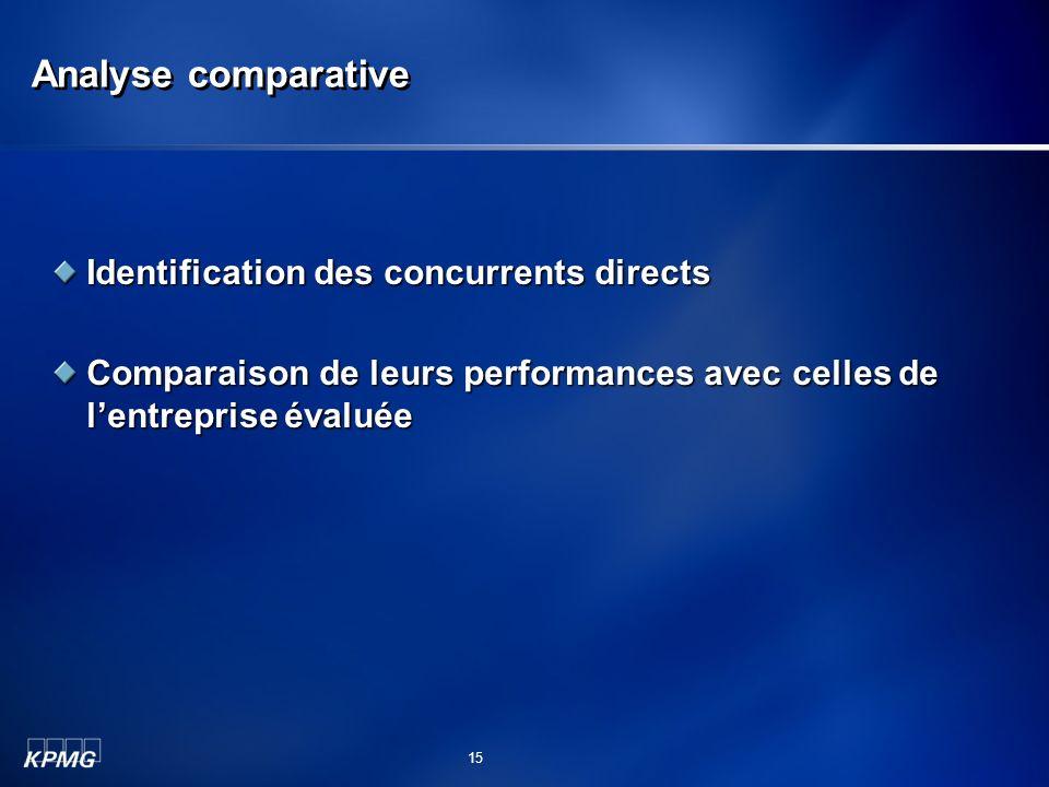 Analyse comparative Identification des concurrents directs Comparaison de leurs performances avec celles de lentreprise évaluée 15