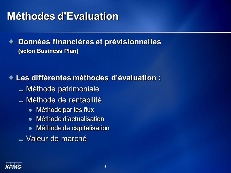 Méthodes dEvaluation Données financières et prévisionnelles Données financières et prévisionnelles (selon Business Plan) (selon Business Plan) Les dif