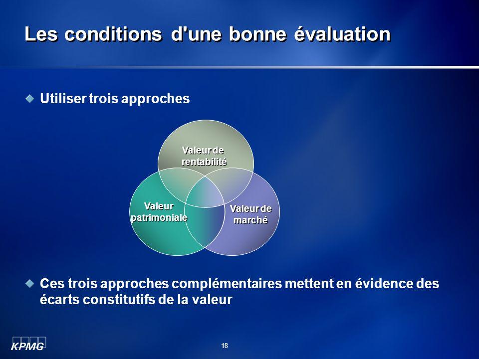 Les conditions d'une bonne évaluation Ces trois approches complémentaires mettent en évidence des écarts constitutifs de la valeur Utiliser trois appr