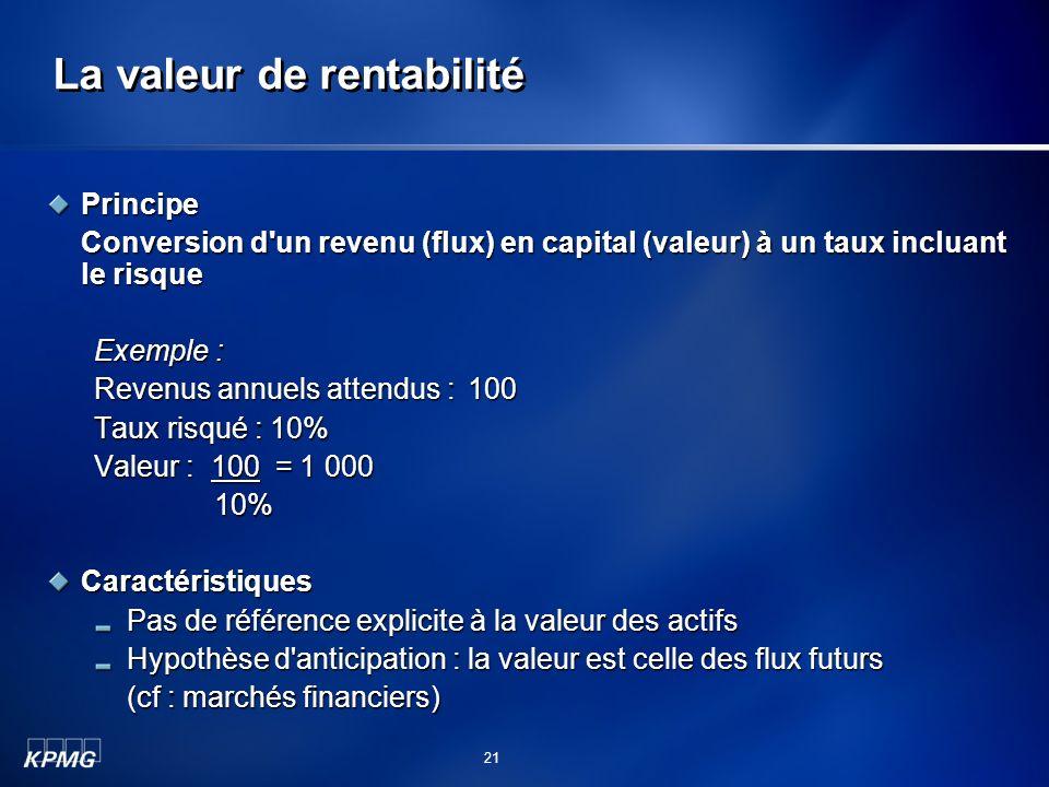 La valeur de rentabilité Principe Conversion d'un revenu (flux) en capital (valeur) à un taux incluant le risque Exemple : Revenus annuels attendus :