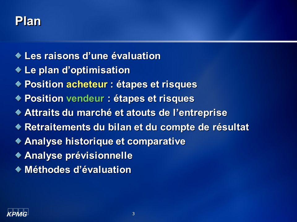 Plan Les raisons dune évaluation Le plan doptimisation Position acheteur : étapes et risques Position vendeur : étapes et risques Attraits du marché e