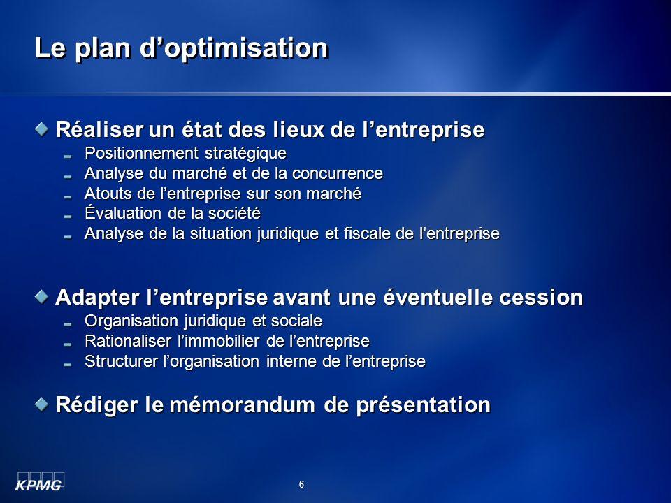 Le plan doptimisation Réaliser un état des lieux de lentreprise Positionnement stratégique Analyse du marché et de la concurrence Atouts de lentrepris