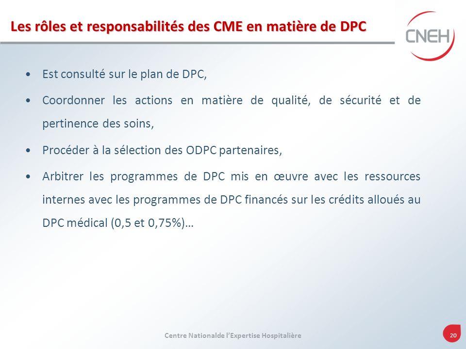 Centre Nationalde lExpertise Hospitalière 20 Les rôles et responsabilités des CME en matière de DPC Est consulté sur le plan de DPC, Coordonner les ac