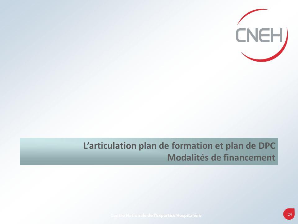 24 Centre Nationale de lExpertise Hospitalière Larticulation plan de formation et plan de DPC Modalités de financement