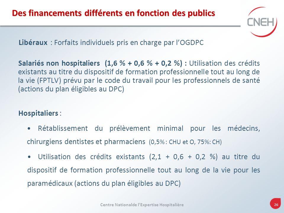 Centre Nationalde lExpertise Hospitalière 26 Des financements différents en fonction des publics Des financements différents en fonction des publics L