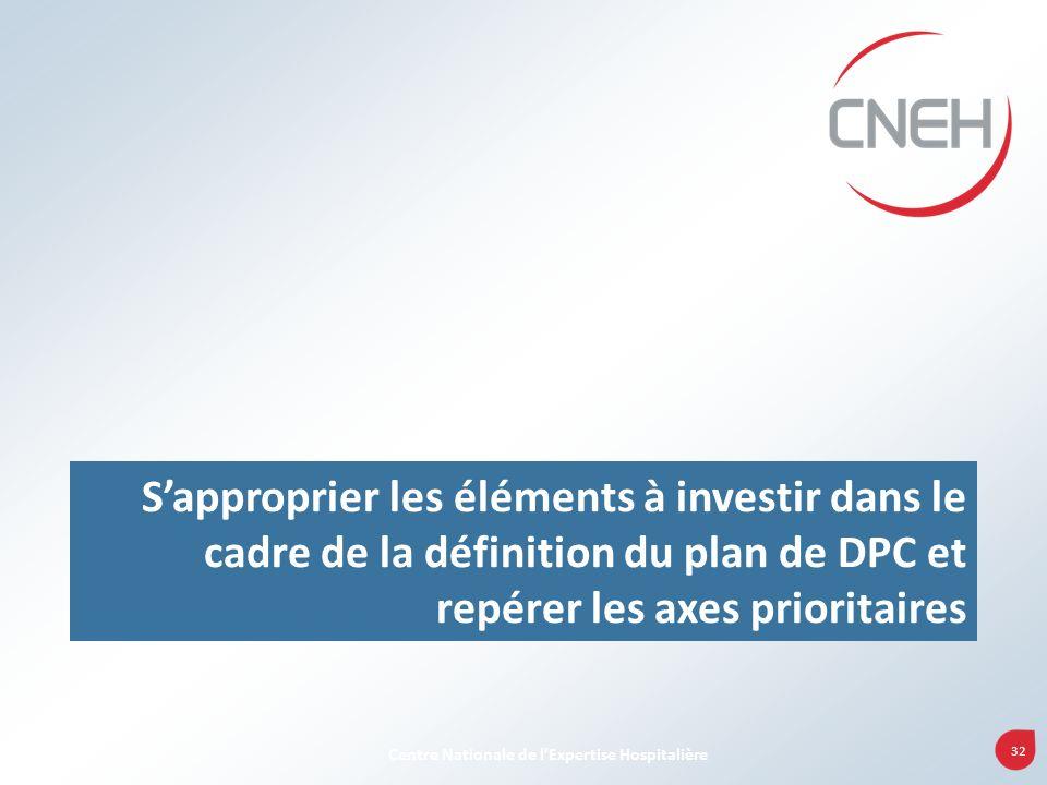 32 Centre Nationale de lExpertise Hospitalière Sapproprier les éléments à investir dans le cadre de la définition du plan de DPC et repérer les axes p