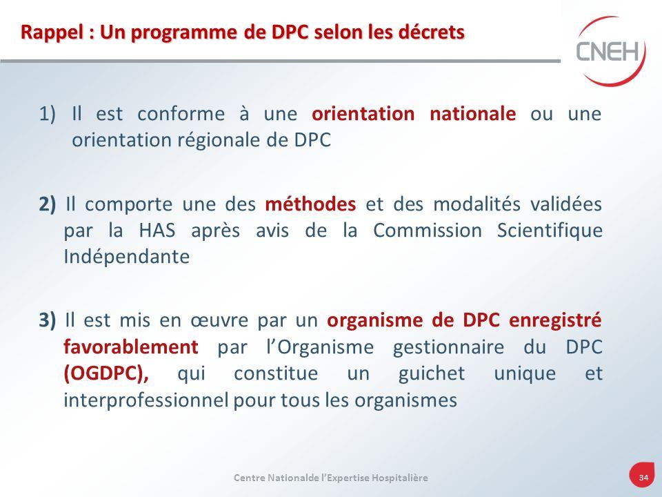 Centre Nationalde lExpertise Hospitalière 34 Rappel : Un programme de DPC selon les décrets 1)Il est conforme à une orientation nationale ou une orien