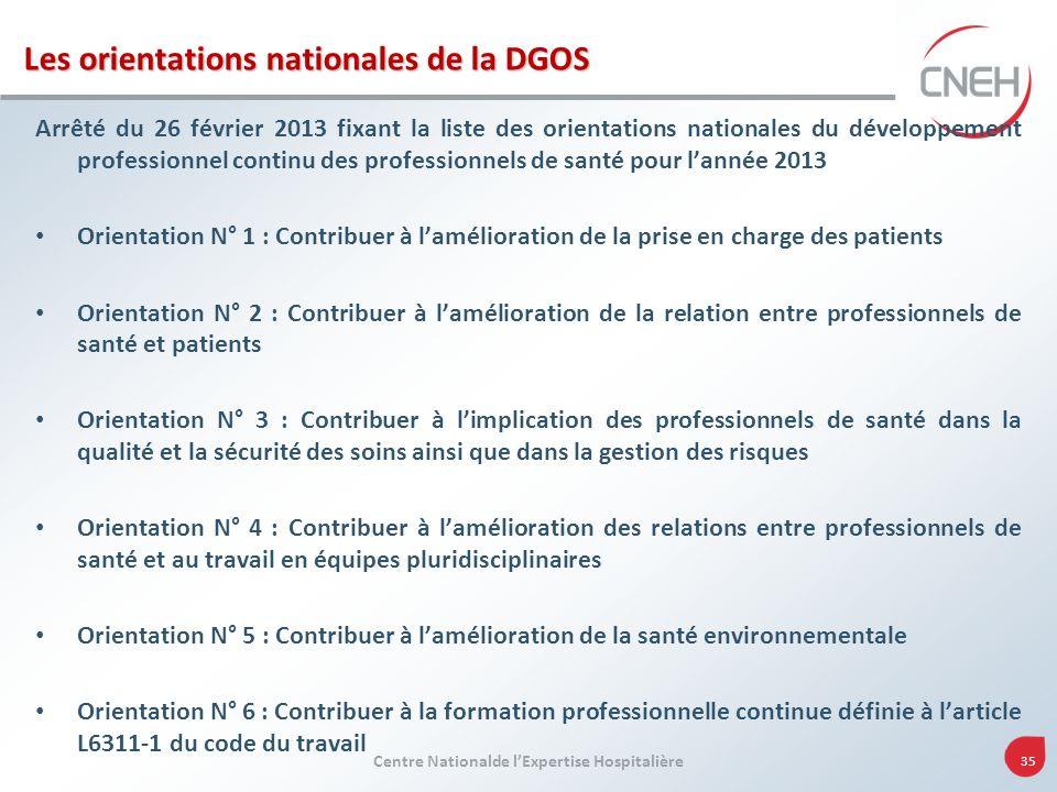 Centre Nationalde lExpertise Hospitalière 35 Les orientations nationales de la DGOS Arrêté du 26 février 2013 fixant la liste des orientations nationa