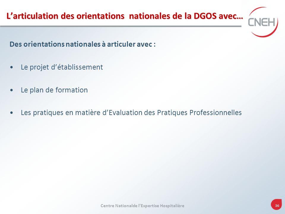 Centre Nationalde lExpertise Hospitalière 36 Larticulation des orientations nationales de la DGOS avec… Des orientations nationales à articuler avec :
