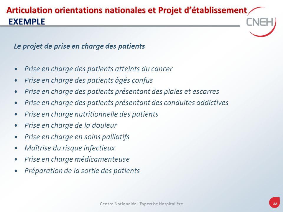 Centre Nationalde lExpertise Hospitalière 38 Articulation orientations nationales et Projet détablissement EXEMPLE Le projet de prise en charge des pa