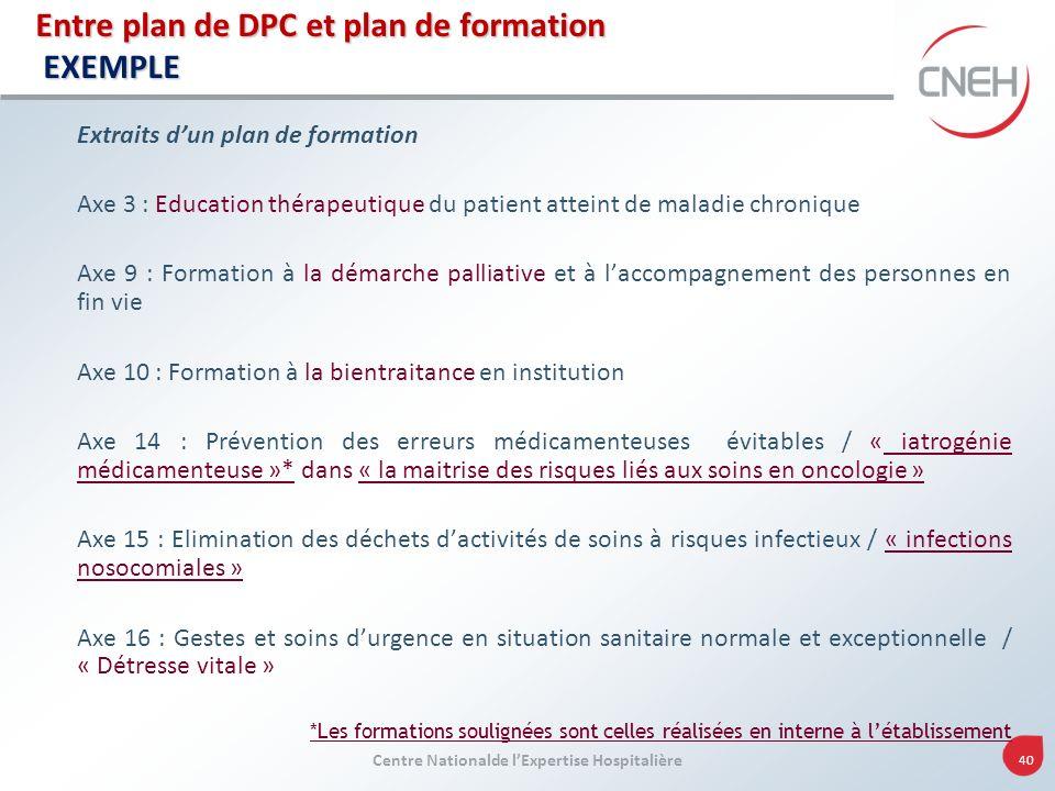 Centre Nationalde lExpertise Hospitalière 40 Entre plan de DPC et plan de formation EXEMPLE Extraits dun plan de formation Axe 3 : Education thérapeut