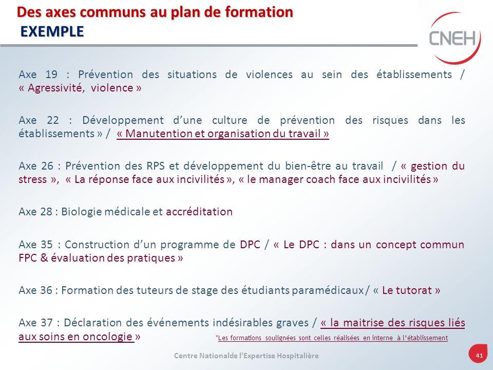 Centre Nationalde lExpertise Hospitalière 41 Des axes communs au plan de formation EXEMPLE Axe 19 : Prévention des situations de violences au sein des