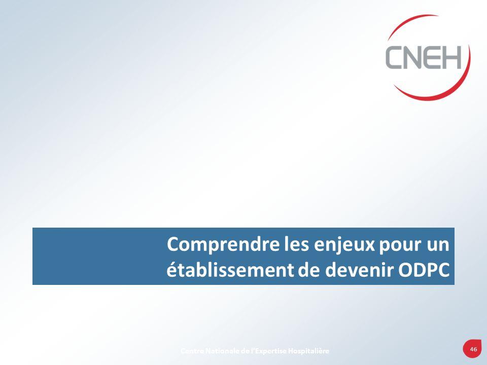 46 Centre Nationale de lExpertise Hospitalière Comprendre les enjeux pour un établissement de devenir ODPC