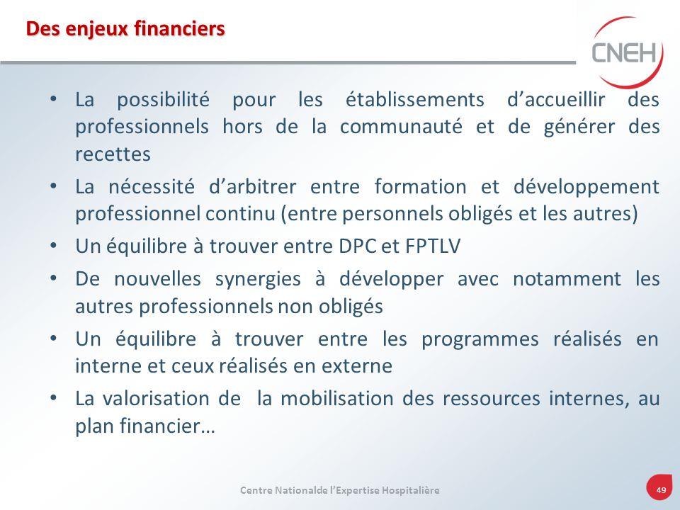 Centre Nationalde lExpertise Hospitalière 49 Des enjeux financiers La possibilité pour les établissements daccueillir des professionnels hors de la co