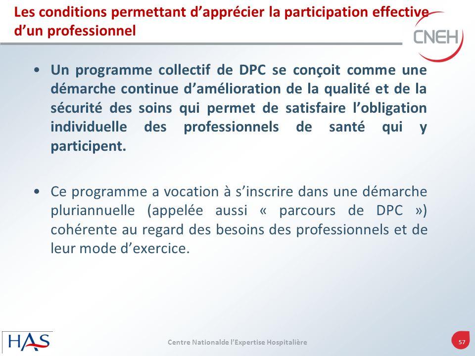 Centre Nationalde lExpertise Hospitalière 57 Un programme collectif de DPC se conçoit comme une démarche continue damélioration de la qualité et de la