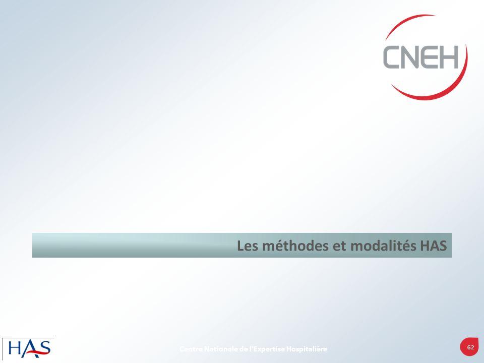 62 Centre Nationale de lExpertise Hospitalière Les méthodes et modalités HAS