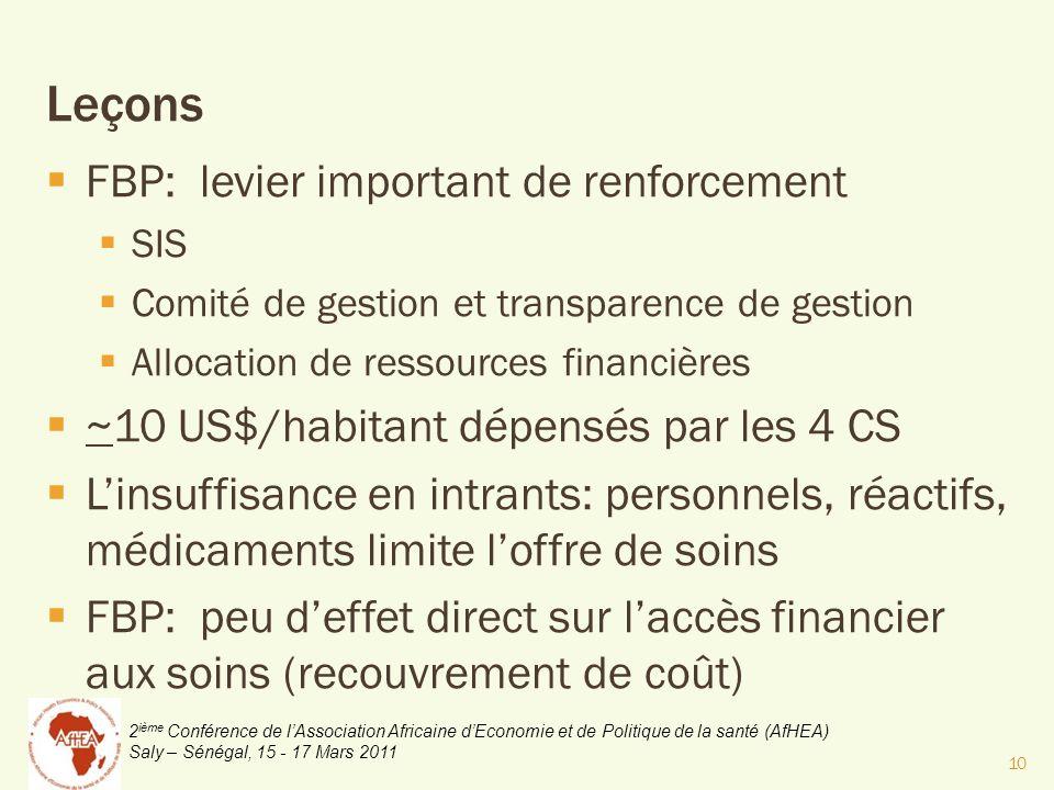 2 ième Conférence de lAssociation Africaine dEconomie et de Politique de la santé (AfHEA) Saly – Sénégal, 15 - 17 Mars 2011 Leçons FBP: levier importa