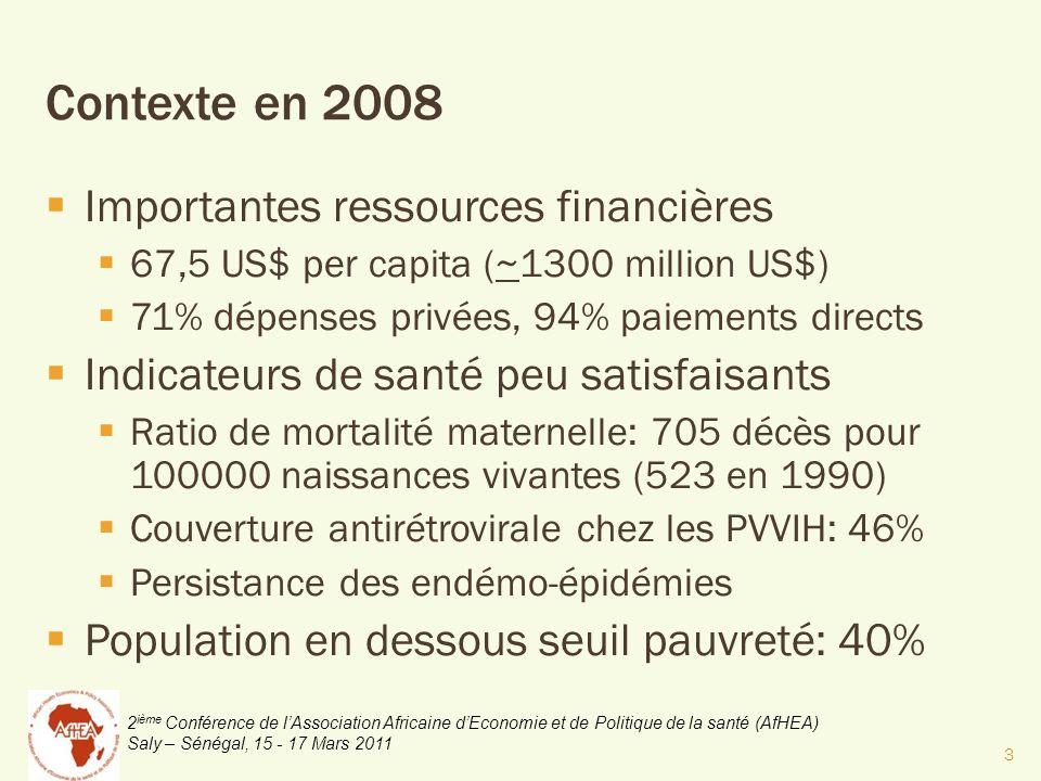2 ième Conférence de lAssociation Africaine dEconomie et de Politique de la santé (AfHEA) Saly – Sénégal, 15 - 17 Mars 2011 Contexte en 2008 Importantes ressources financières 67,5 US$ per capita (~1300 million US$) 71% dépenses privées, 94% paiements directs Indicateurs de santé peu satisfaisants Ratio de mortalité maternelle: 705 décès pour 100000 naissances vivantes (523 en 1990) Couverture antirétrovirale chez les PVVIH: 46% Persistance des endémo-épidémies Population en dessous seuil pauvreté: 40% 3