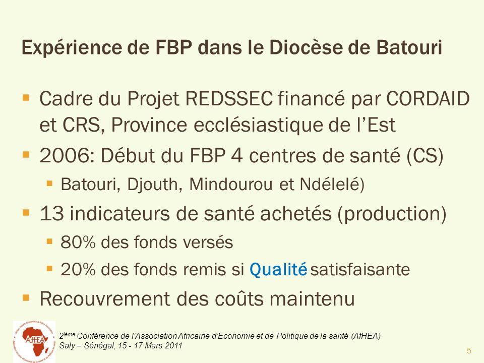 2 ième Conférence de lAssociation Africaine dEconomie et de Politique de la santé (AfHEA) Saly – Sénégal, 15 - 17 Mars 2011 Expérience de FBP dans le Diocèse de Batouri Cadre du Projet REDSSEC financé par CORDAID et CRS, Province ecclésiastique de lEst 2006: Début du FBP 4 centres de santé (CS) Batouri, Djouth, Mindourou et Ndélelé) 13 indicateurs de santé achetés (production) 80% des fonds versés 20% des fonds remis si Qualité satisfaisante Recouvrement des coûts maintenu 5