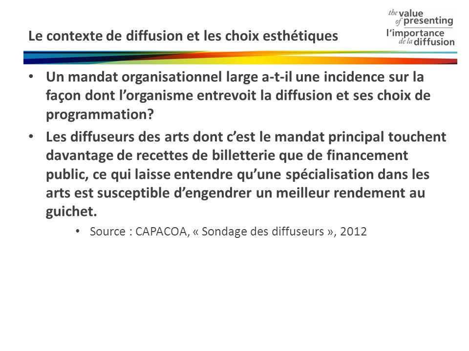 Le contexte de diffusion et les choix esthétiques Un mandat organisationnel large a-t-il une incidence sur la façon dont lorganisme entrevoit la diffusion et ses choix de programmation.