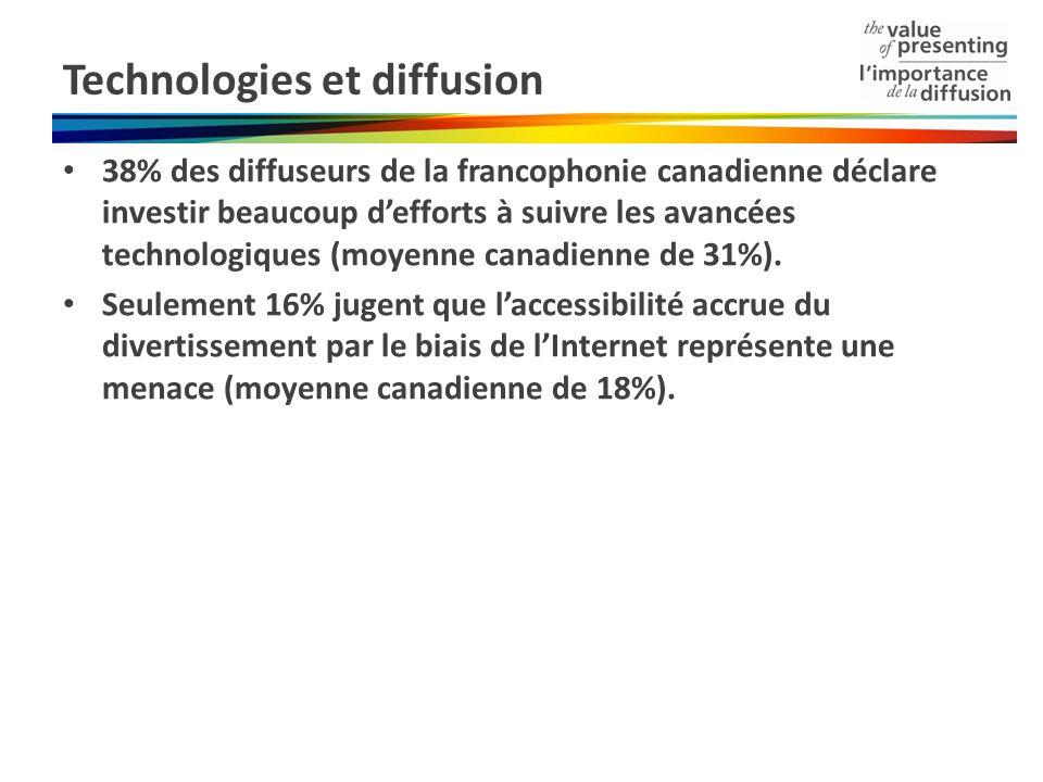 Technologies et diffusion 38% des diffuseurs de la francophonie canadienne déclare investir beaucoup defforts à suivre les avancées technologiques (moyenne canadienne de 31%).