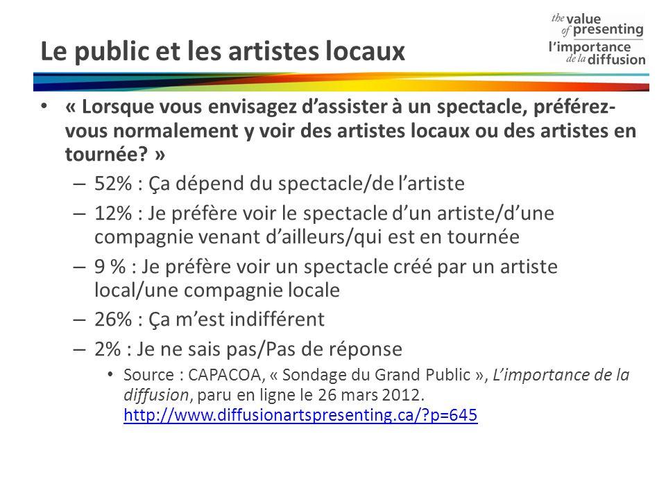 Le public et les artistes locaux « Lorsque vous envisagez dassister à un spectacle, préférez- vous normalement y voir des artistes locaux ou des artistes en tournée.