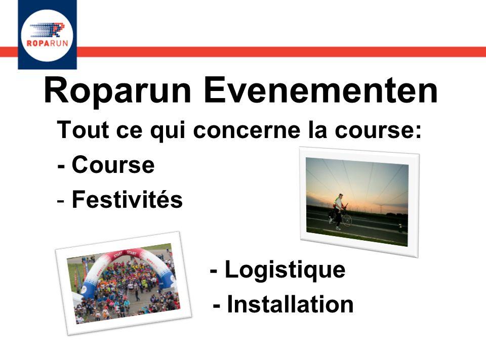 Roparun Evenementen Tout ce qui concerne la course: - Course - Festivités - Logistique - Installation Tout ce qui concerne la course: - Course - Festi