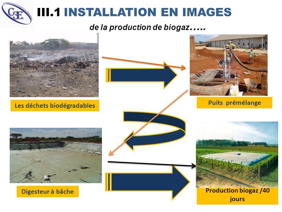 III.1 INSTALLATION EN IMAGES de la production de biogaz ….. Puits prémélange Les déchets biodégradables Digesteur à bâche Production biogaz /40 jours